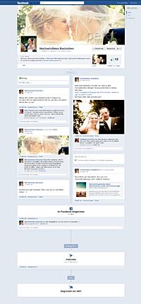 Roskothen Hochzeitsfotograf Facebook Hochzeitsfotos